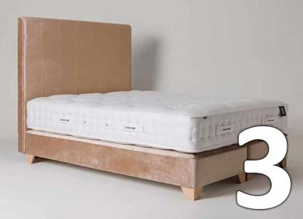 Gainsborough Medbourne Mattress