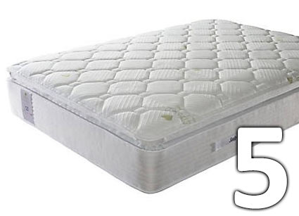 Sealy ActivSleep Gel 2800 Mattress