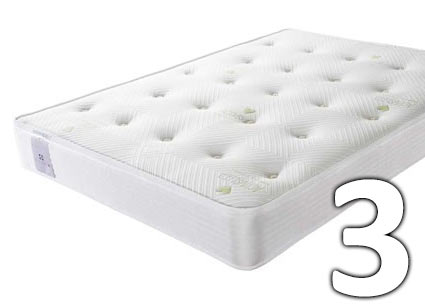 Sealy ActivSleep Ortho Extra Firm Mattress