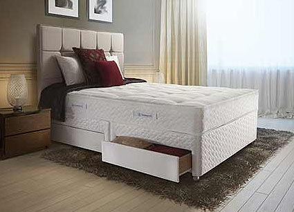 Sealy Gel Mattresses