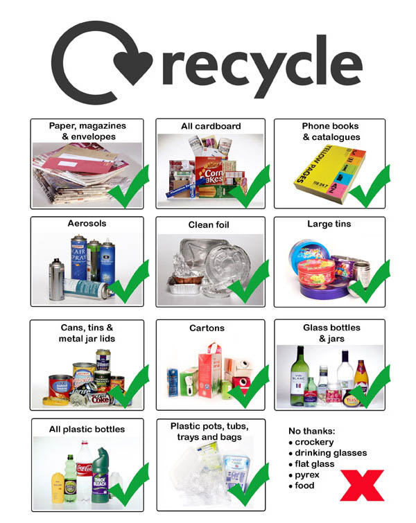 Recycling your Mattress & other Household Goods