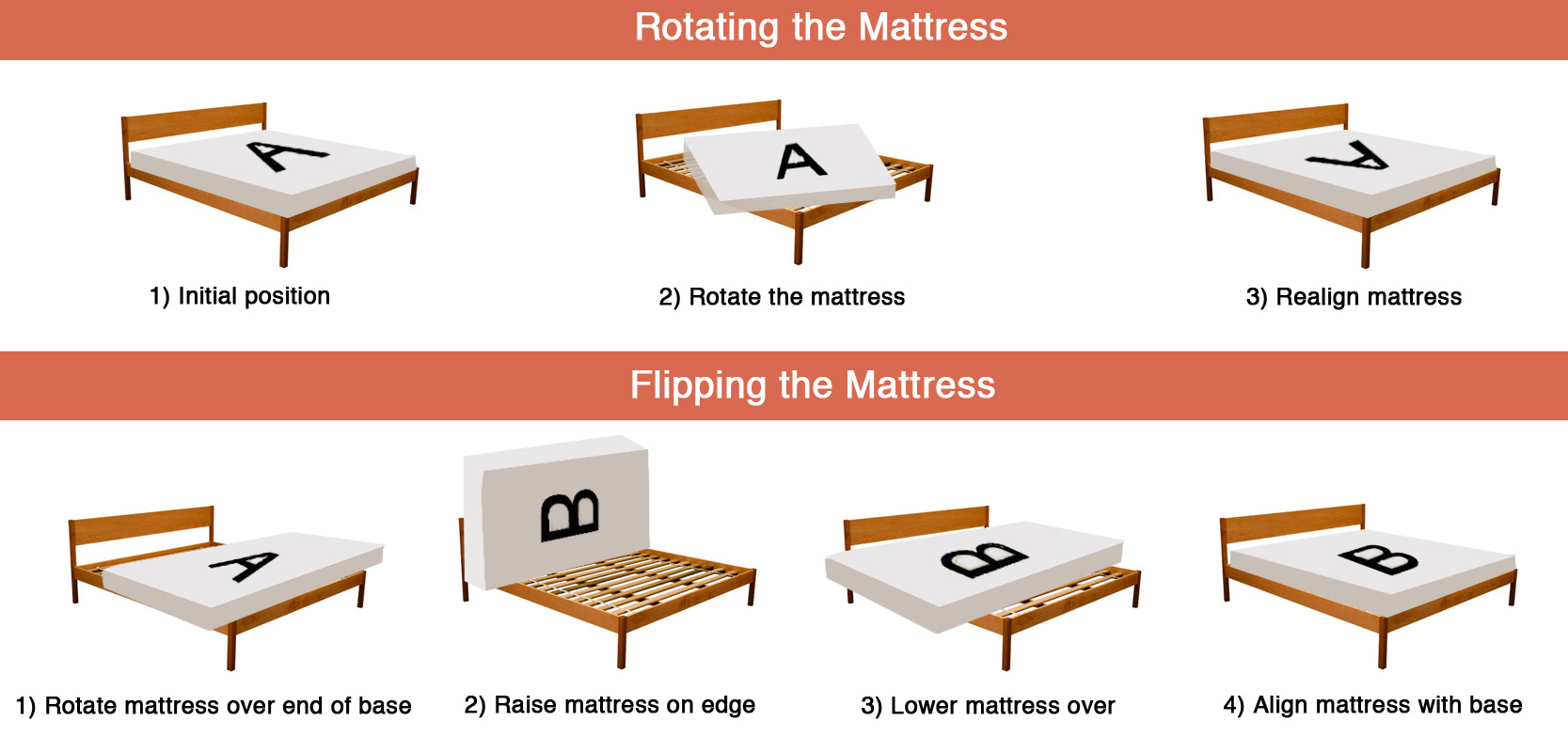 how to turn a mattress